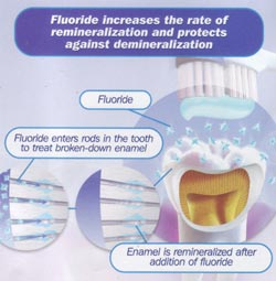 Is Fluoride Naturally Occurring In Spring Water